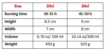 candle sizes. 20cl. 30cl. 200ml. 300ml
