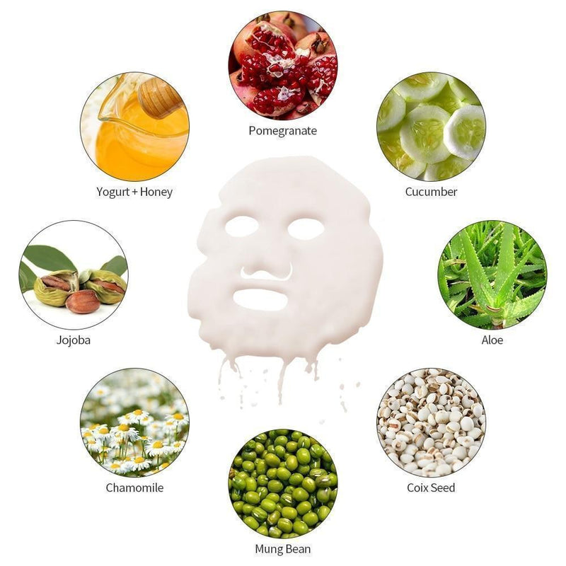 Bestsellrz® Organic Face Mask Maker Machine 3d Masking Printer - Hydrixo™ Face Mask Machine Hydrixo™