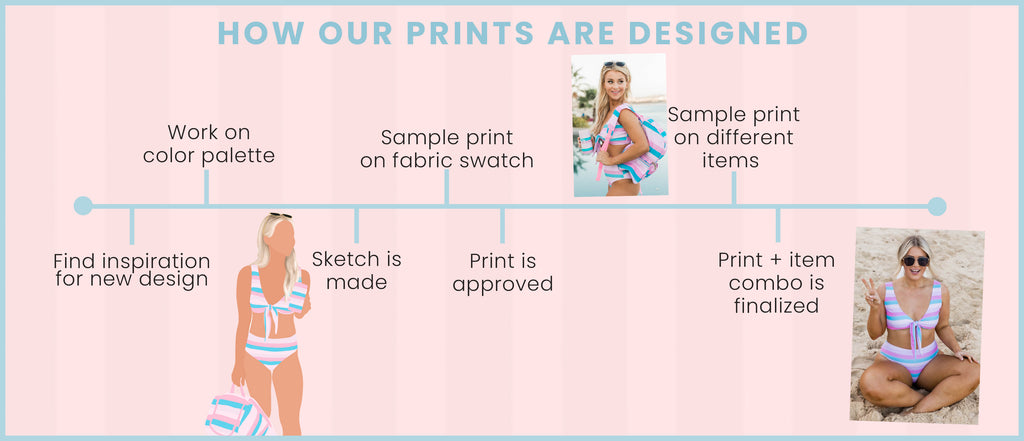 timeline of pastel striped swimsuit creation