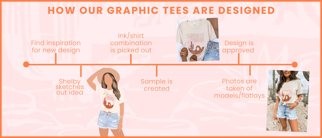 timeline of graphic tee design process