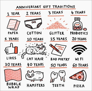 Anniversary Gift Traditions