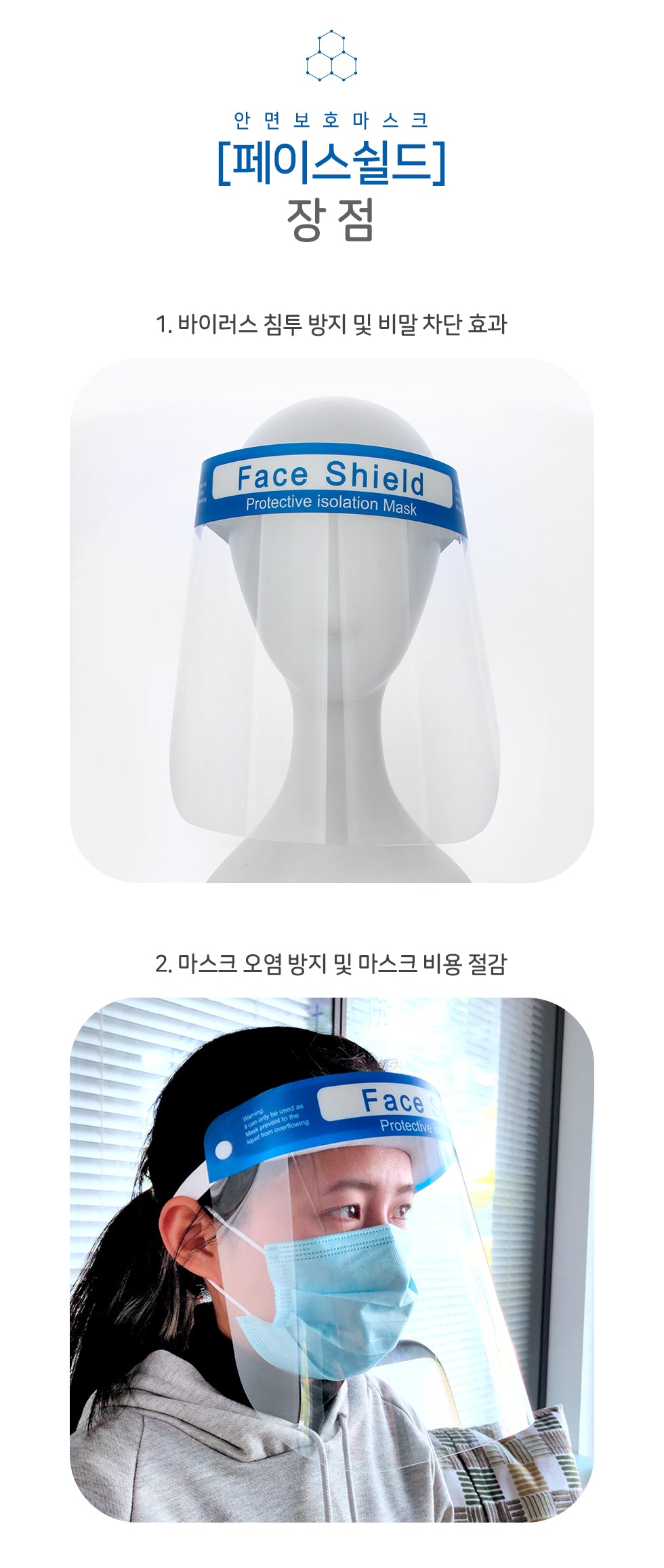 Face Shield Protective Isolation Mask 2 Pcs