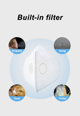 rechargeable-double-filter-mask-pollution-virus-dust-getappy-features