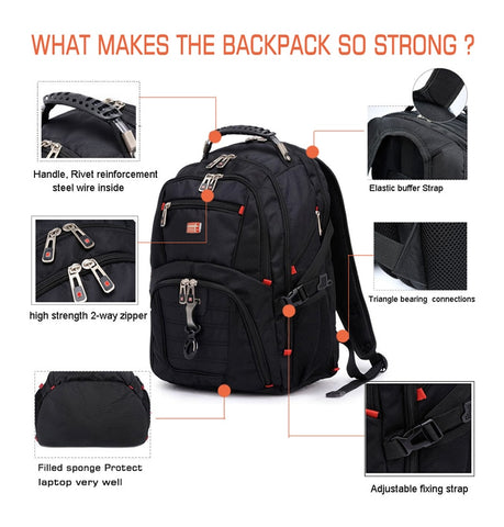 Swiss Travel Laptop Backpack Strong Explained