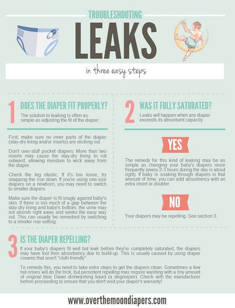 Handy infographic on how to remedy cloth diapers if they're leaking - by Over the Moon Diapers