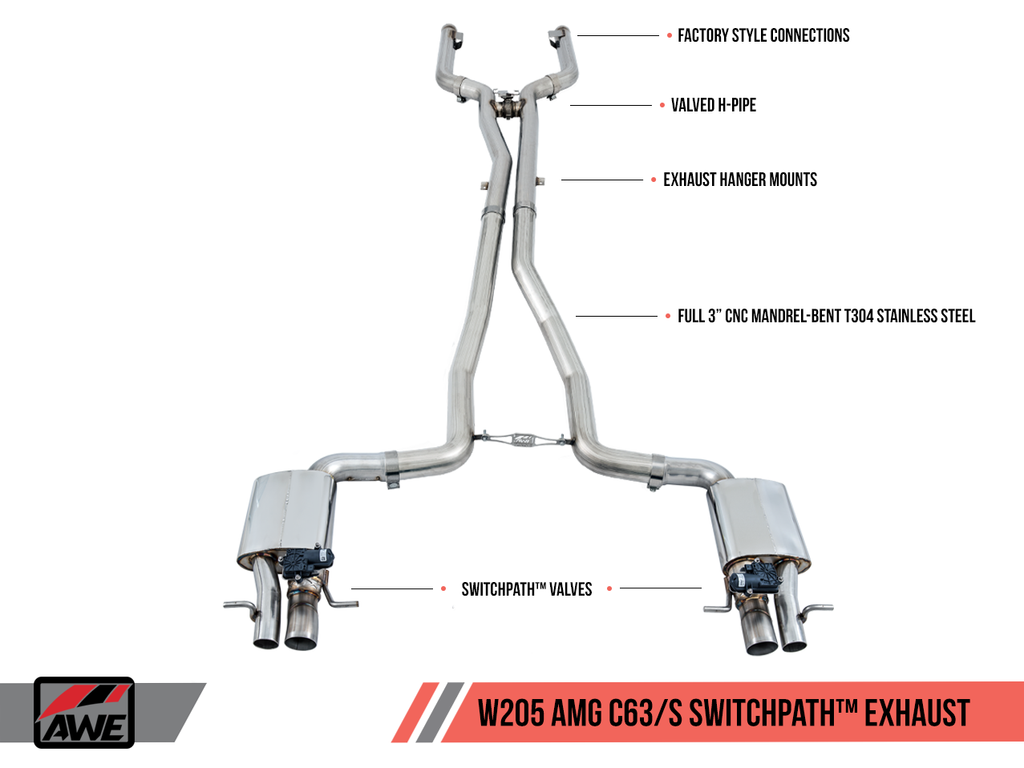 AWE Track Edition Exhaust System for Mercedes-Benz W205 AMG C63/S Coupe (no tips)