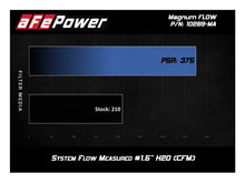 Load image into Gallery viewer, Magnum FLOW Pro 5R Air Filters (Pair) 30-10289-MA