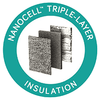 Nanocell Triple-Layer Insulation