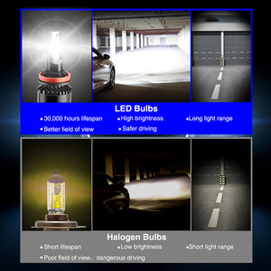 Headlight Bulb Led Kit Car Lights with COB Chips 4500LM Lumens 6000K Beam Bulbs IP65 Waterproof All-in-One Conversion