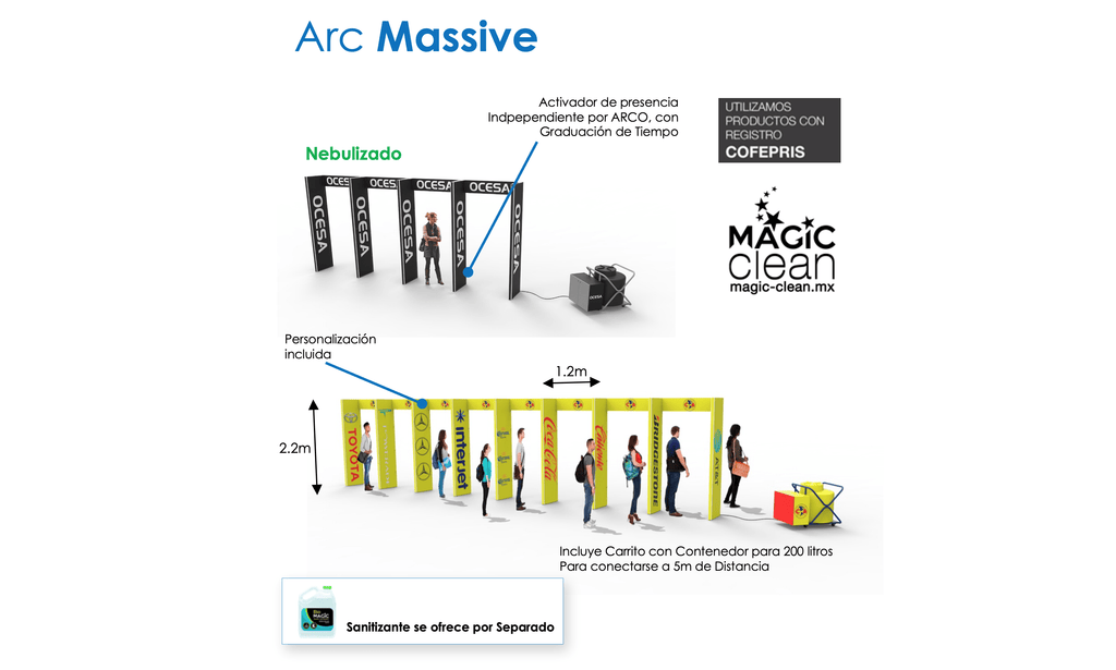 ARC MASSIVE - Magic Clean | Productos para COVID | Sanitizantes