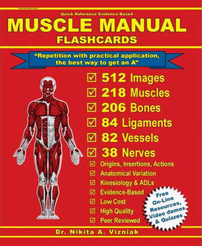 MUSCLE MANUAL FLASHCARDS
