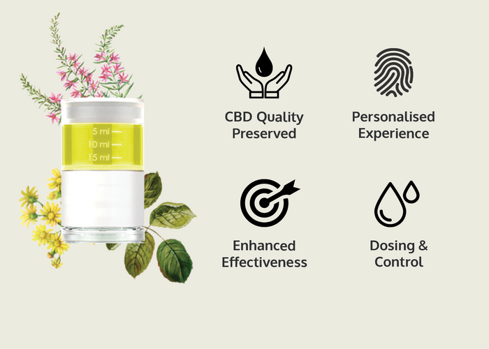 Kolibri CBD Cap Benefits