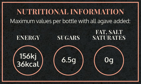 Tales of Somerset Nutritional Information