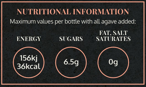 Tales of Tuscany Nutritional Information