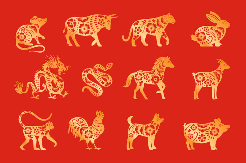 Animaux du calendrier Chinois