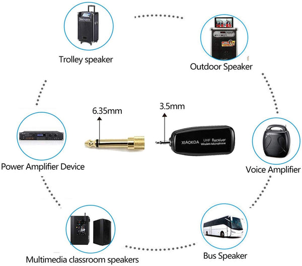UHF12——UHF Wireless  Handheld Microphone