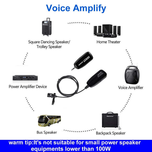N81——2.4G Wireless Lavalier Microphone