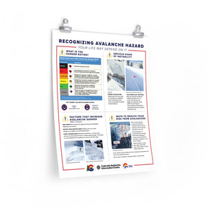 Recognizing Avalanche Hazard Poster