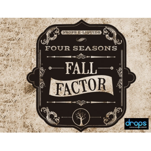 Fall Factor (Drops)