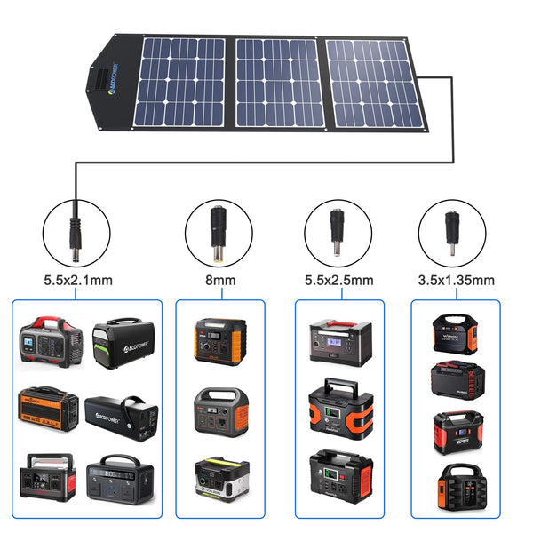 120W Foldable Solar Panel Suitcase by ACOPOWER - Proud Libertarian