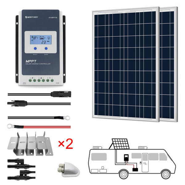 200W 12V Poly Solar RV Kits, 30A MPPT Charge Controller by ACOPOWER - Proud Libertarian