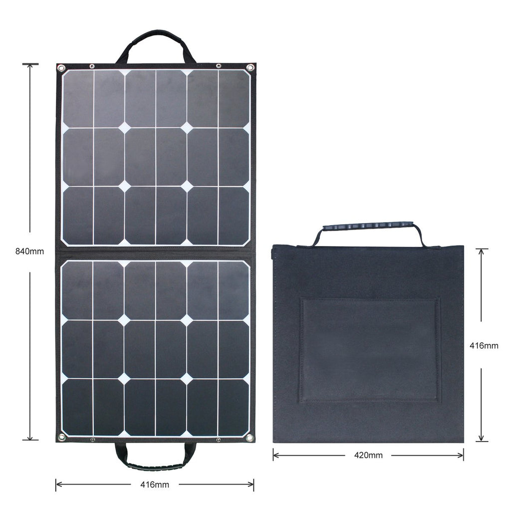 60 Watt Monocrystalline Foldable Solar Panel by ACOPOWER - Proud Libertarian