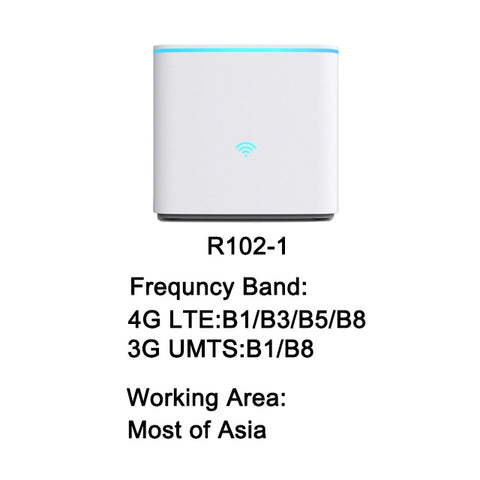 4G LTE Wifi Router Cpe Mobile Hotspot FDD TDD  With Sim Card Slot Unlock Modem 3G 4G Wireless Broadband WAN/LAN Port Gateway