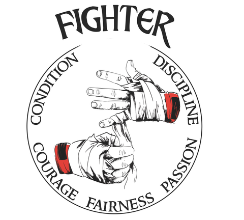 Fighter - Passion, Condition, Discipline, Courage, Fairness