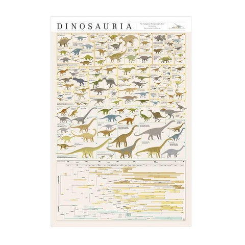 Dinosauria Poster