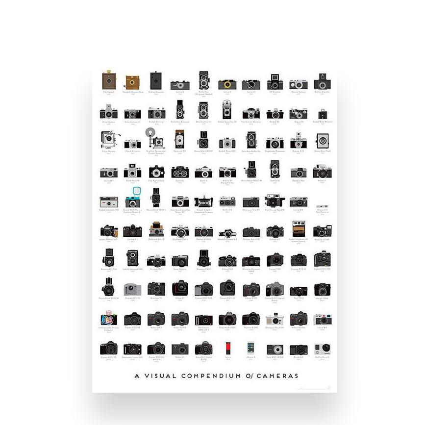 A Visual Compendium of Cameras Poster