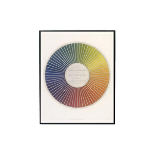 Antique Color Wheel Print - 11 x 14