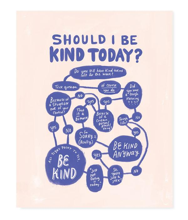 """Should I Be Kind Today?"" Print"