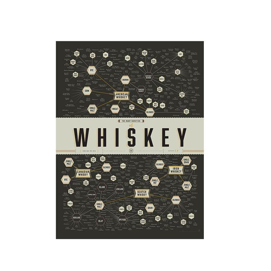 PICKUP ONLY Many Varieties of Whiskey Poster - 16x20