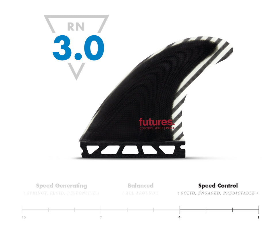 Pyzel (M) Control, Speed Control, Medium Thruster Surfboard Fins