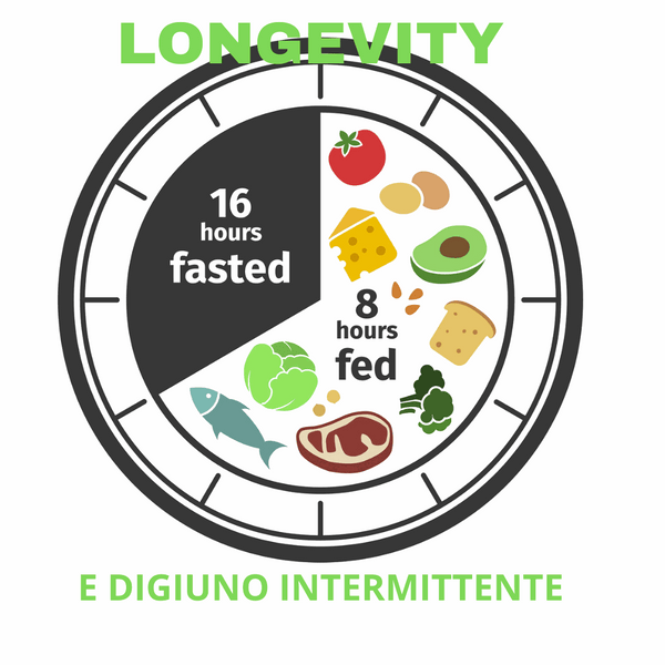 LONGEVITY - Digiuno Intermittente (Ebook)