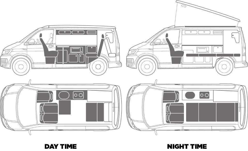 Campervan day and night layout plan