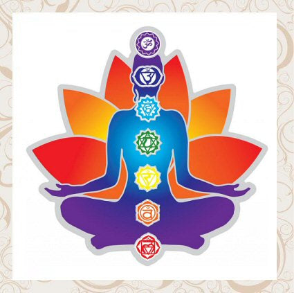 Chakra Gifts and Candles
