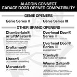 Genie ALKT1-R Aladdin Connect Smart Garage Door Opener, Kit, Works with Alexa & Google Assistant