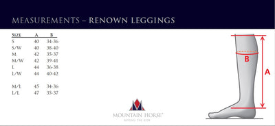 Mountain Horse Renown Leggings