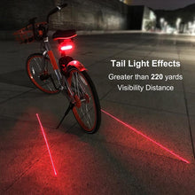 Load image into Gallery viewer, Smart Wireless Remote controlled USB Rechargeable Bike Tail Light with Turn indicators