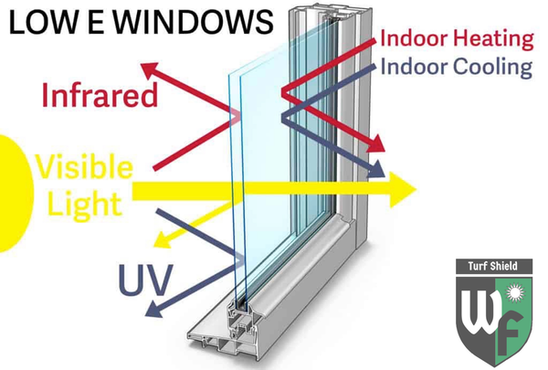 How low e windows work and why they melt turf?