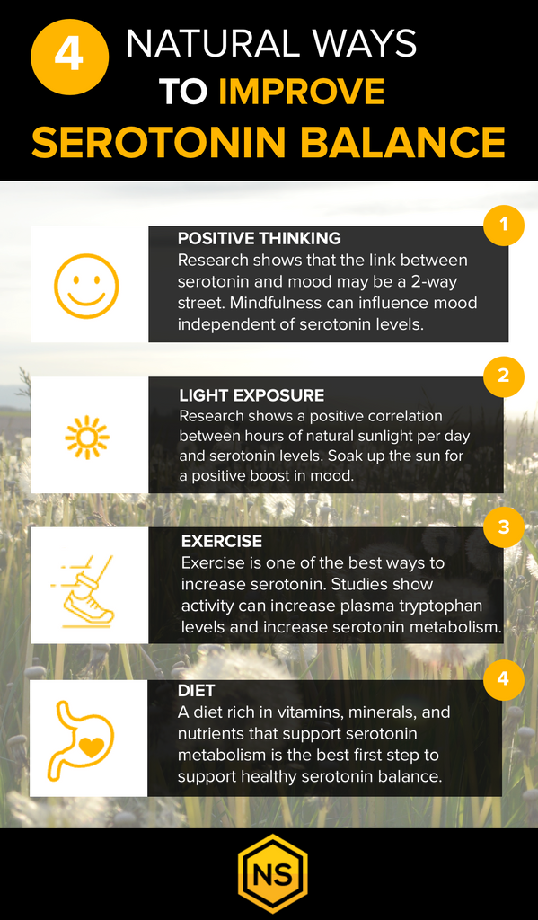 Natural Ways To Increase Serotonin Production
