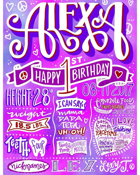 Hand Drawn and Hand Lettered BIRTHDAY SIGN