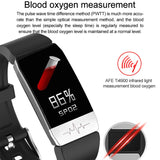 Smart Watch Band With Temperature Measurement