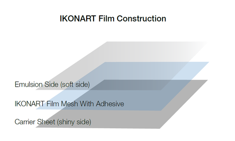 IKONART Film Construction
