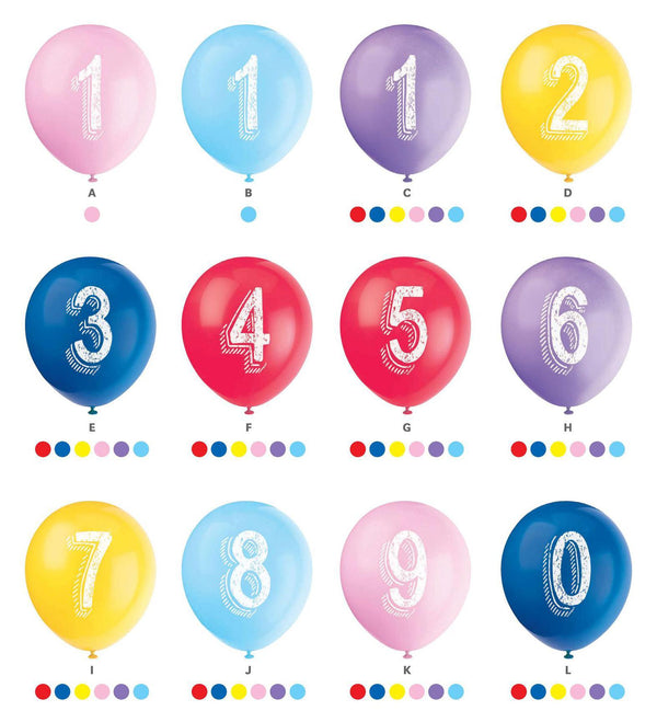 Printed Numbers Latex Balloon - Shop'n Save On-Kerisdale