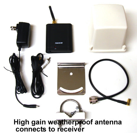 High Gain Weatherproof Antenna