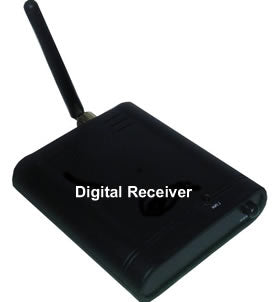 Receiver Only for SSC-DIGITX