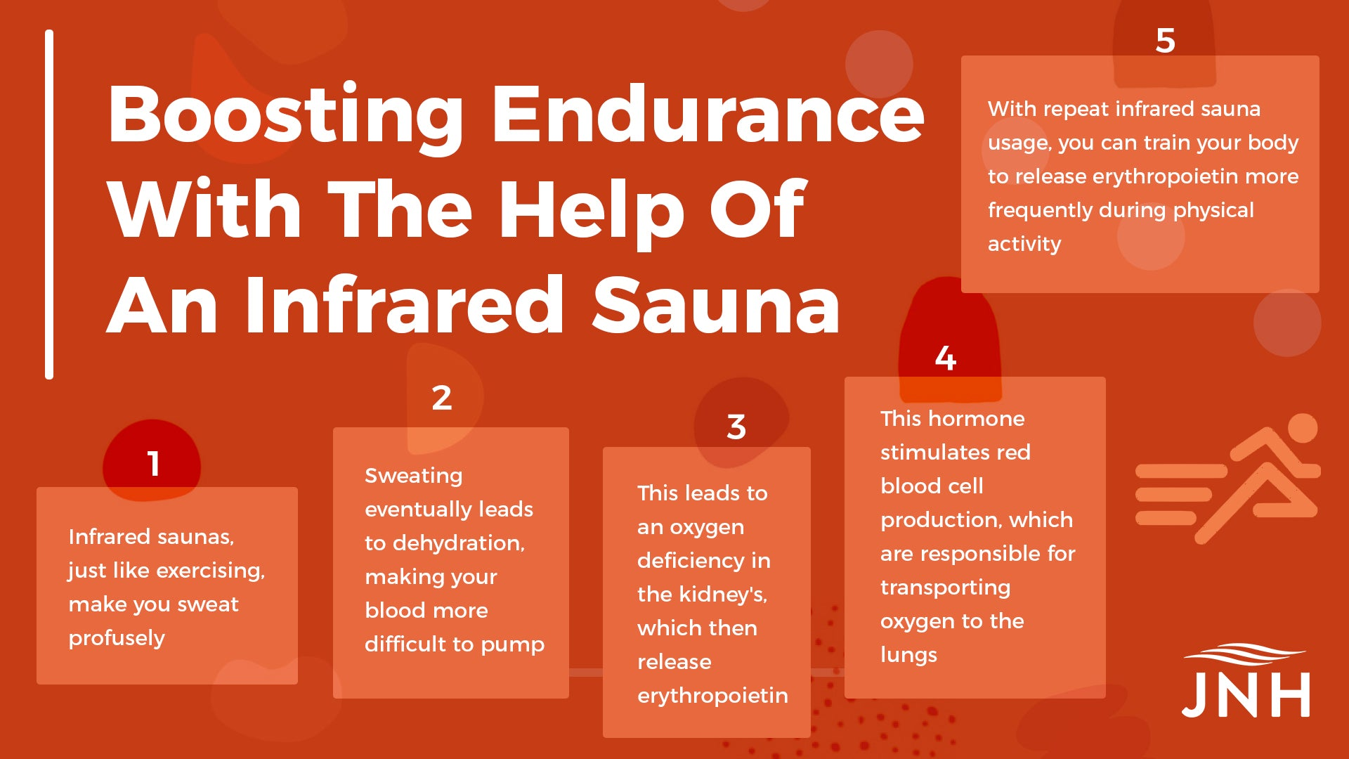 Boosting Endurance With The Help Of An Infrared Sauna: Infrared saunas, just like exercising, make you sweat profusely, Sweating eventually leads to dehydration, making your blood more difficult to pump, This leads to an oxygen deficiency in the kidney's, which then release erythropoietin, This hormone stimulates red blood cell production, which are responsible for transporting oxygen to the lungs, With repeat infrared sauna usage, you can train your body to release erythropoietin more frequently during physical activity