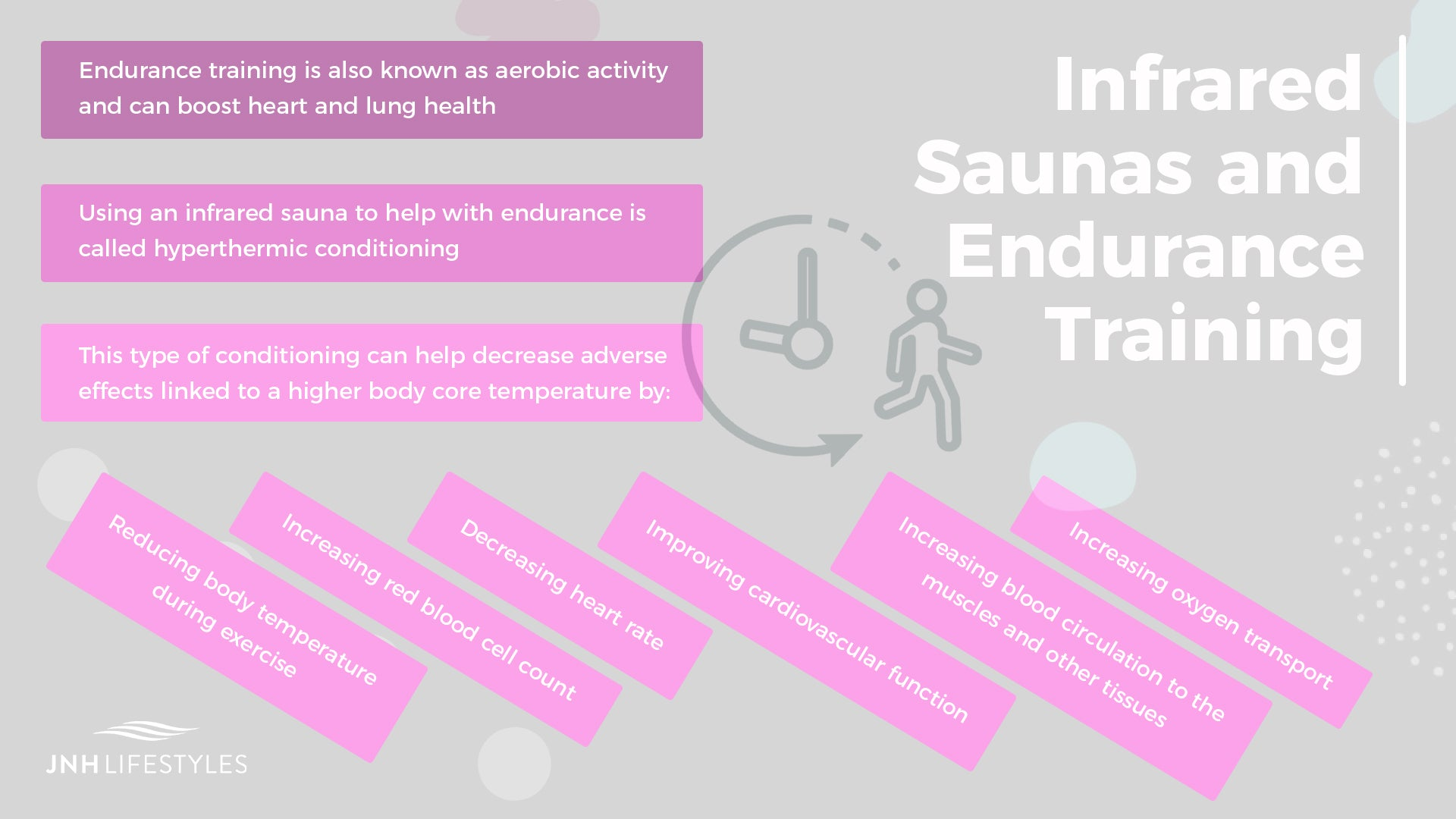 Infrared Saunas and Endurance Training -Endurance training is also known as aerobic activity and can boost heart and lung health -Using an infrared sauna to help with endurance is called hyperthermic conditioning -This type of conditioning can help decrease adverse effects linked to a higher body core temperature by: -Improving cardiovascular function -Decreasing heart rate -Reducing body temperature during exercise -Increasing blood circulation to the muscles and other tissues -Increasing oxygen transport -Increasing red blood cell count